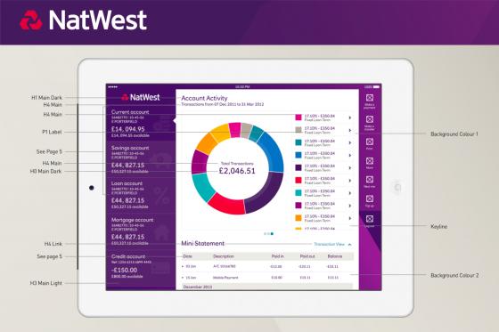Nat West iPad Button